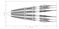 David Dunn: Bifurcation, graph