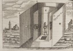 Athanasius Kircher: Athanasius Kircher, Ars Magna, Lucis et Umbrae, Rome 1646