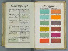 A. Boogert: Traité des couleurs servant à la peinture à l'eau