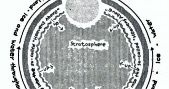(1995)